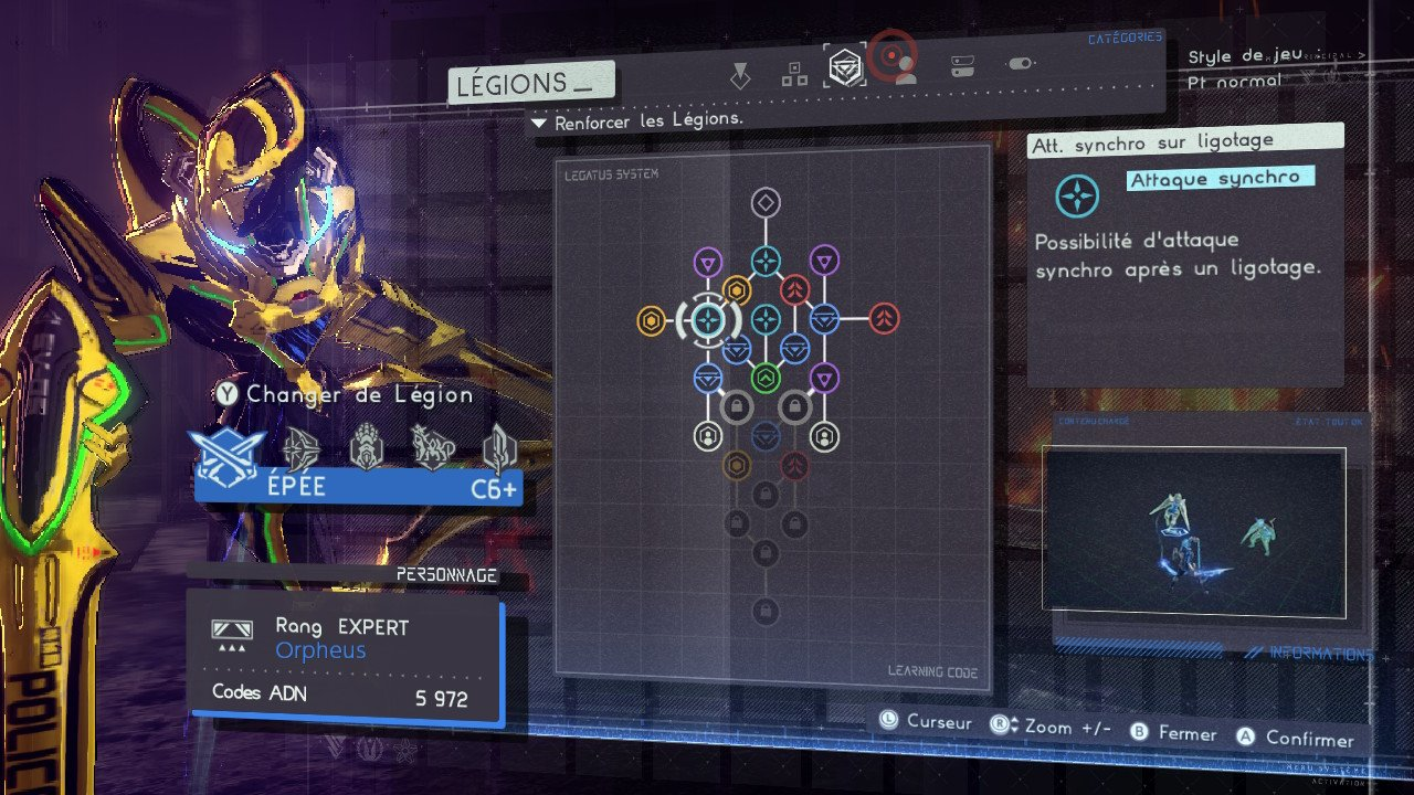 L'arbre de talent d'une Légion